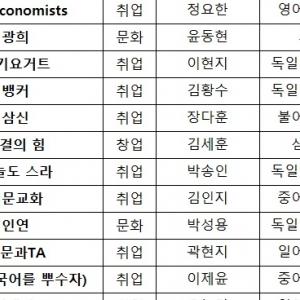 2017년도 1학기 인문역량강화(CORE)사업단 취업/창업/문화동아리 운영